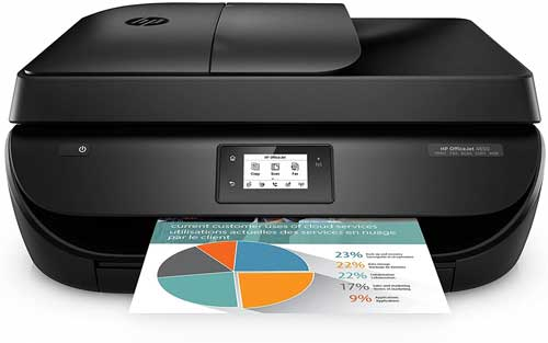HP HP4650-RB-AMZ Office Jet All-in-One Photo Printer
