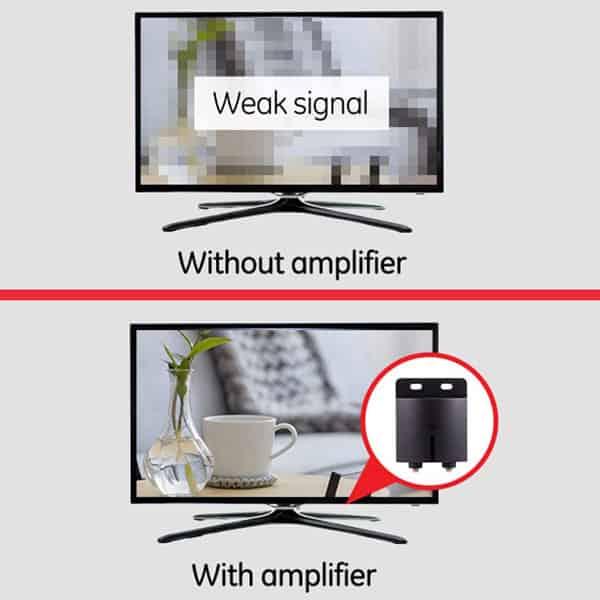 Signal Gain